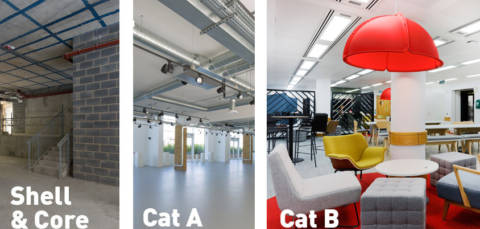 Differences between Cat A and Cat B office fit out